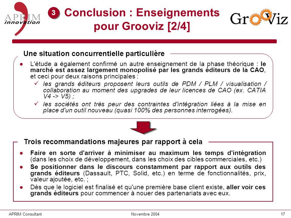 Conclusion : Enseignements pour Grooviz [2/4]